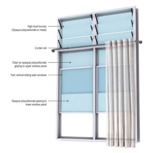 Ventilation and privacy are key criteria for window design. This design offers both.