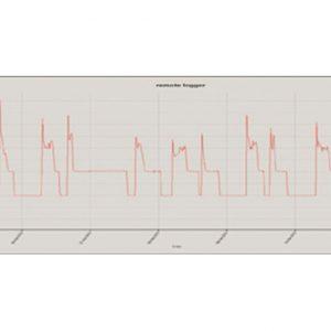 Monitoring Water Flow